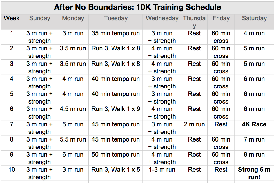 After Nobo 10k Training Guide Louisville